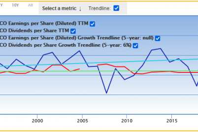 3-defensive-stocks-for-the-value-investor.png