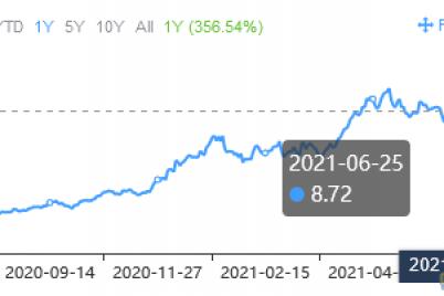 3-high-earnings-return-stocks.png