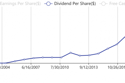 3-high-yield-stocks-for-dividend-investors.png