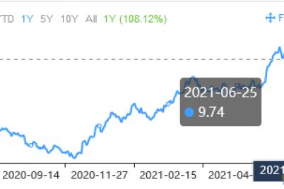 3-low-price-book-ratio-stock-picks.png