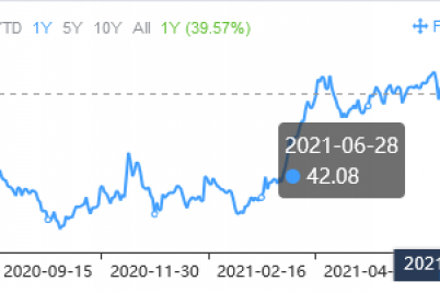 3-stocks-that-represent-potential-bargains.png