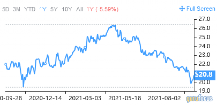 3-stocks-trading-below-earnings-power-value.png