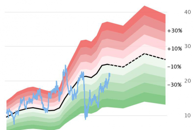 3-stocks-trading-below-the-gf-value-line.png