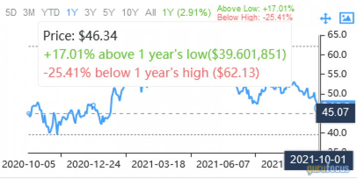 3-stocks-trading-below-the-peter-lynch-fair-value.png