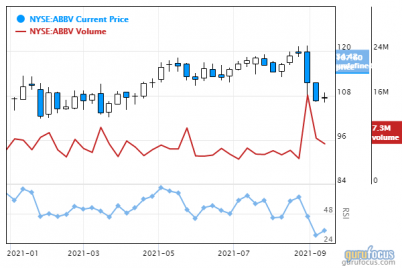 4-berkshire-hathaway-stocks-in-downtrends.png