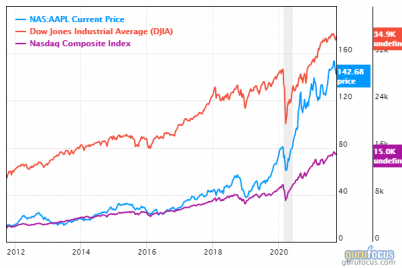 4-energy-stocks-with-high-financial-strength-and-fair-gf-values.png
