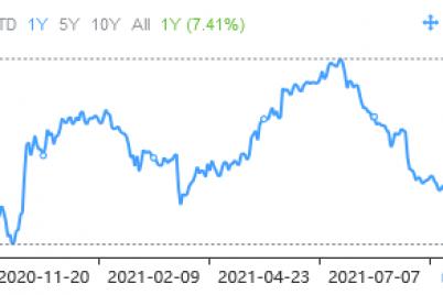 4-high-ebitda-margin-stock-picks.png
