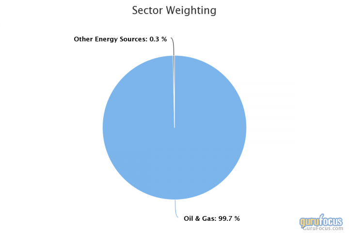 4-outperforming-energy-stocks-to-consider-heading-into-2nd-half-of-the-year.png