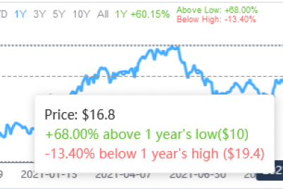 4-stocks-looking-like-potential-bargains.png