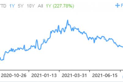 4-stocks-that-represent-potential-bargains.png