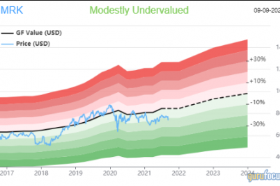5-high-dividend-stocks-that-gurus-are-buying.png