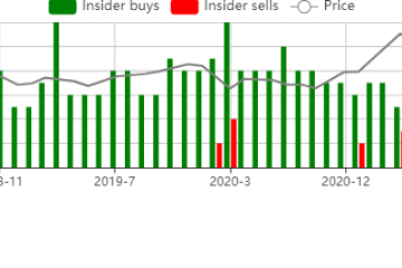 5-stocks-with-high-insider-cluster-buys-during-july.png