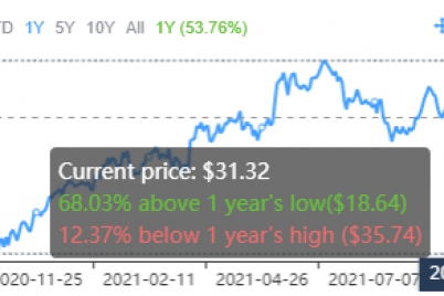 a-trio-of-low-price-book-ratio-stocks.png