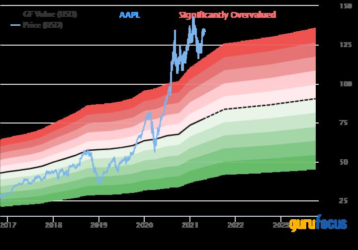 apple-spikes-on-blowout-quarter-ups-shareholder-returns.png