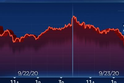 dow-closes-more-than-500-points-lower-as-tech-pressure-mounts-apple-slides-4-scaled.jpg