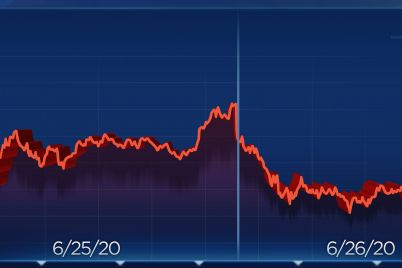 dow-drops-700-points-to-end-the-week-as-coronavirus-spike-raises-concern-over-the-economy-scaled.jpg