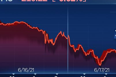 dow-falls-for-a-second-day-following-fed-policy-update-loses-210-points-scaled.jpg