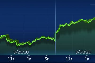 dow-rebounds-more-than-300-points-on-stimulus-hope-to-end-first-losing-month-since-march-scaled.jpg