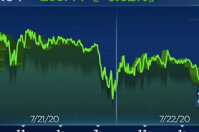 dow-rises-more-than-150-points-after-pfizer-biontech-deal-lawmakers-move-toward-further-stimulus-scaled.jpg