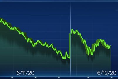 dow-rises-more-than-200-points-as-wall-street-recovers-from-worst-sell-off-since-march-scaled.jpg