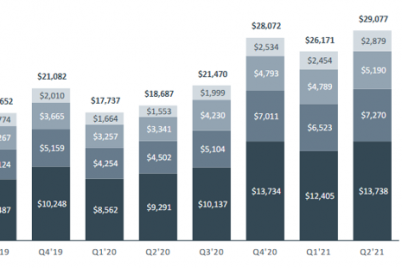facebook-shares-tumble-amid-concerns-over-revenue-growth.png