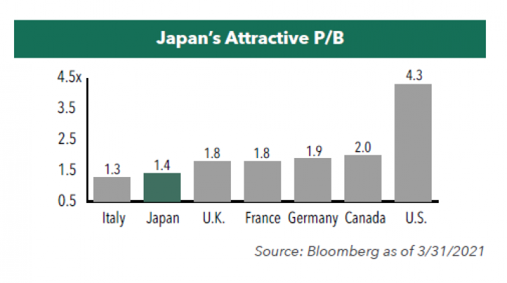 hennessy-japan-fund-commentary-tailwinds-for-select-high-quality-japanese-companies.png