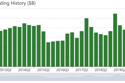 ray-dalios-bridgewater-chops-sp-500-etf-stake-in-2nd-quarter.png