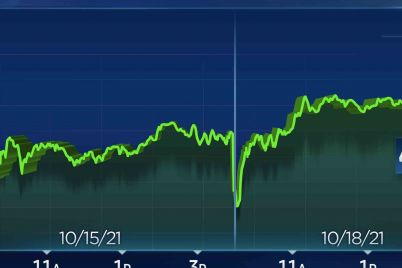sp-500-notches-fourth-day-of-gains-as-investors-await-key-earnings-scaled.jpg