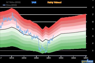 value-investing-live-recap-benj-gallander.png
