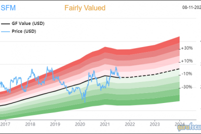 value-investing-live-recap-gary-mishuris-revisited.png
