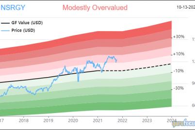 value-investing-live-recap-tom-russo-2021-update.png