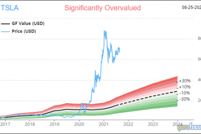 value-investing-live-recap-wesley-gray.png