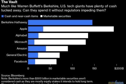 warren-buffett-has-plenty-of-cash-in-his-pocket.png